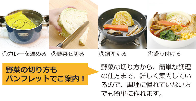 野菜の切り方から料理方法まで詳しく案内